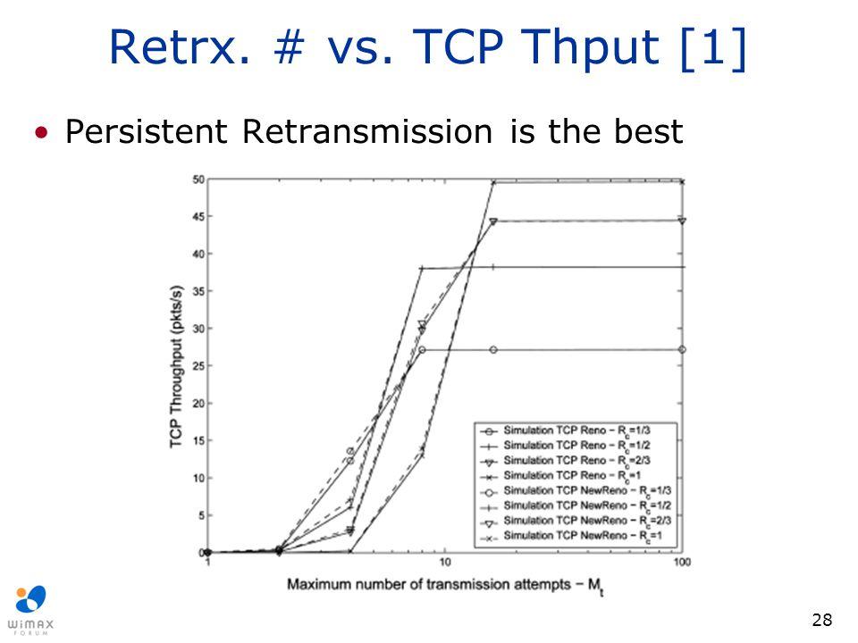Retrx. # vs. TCP Thput [1] Persistent Retransmission is the best